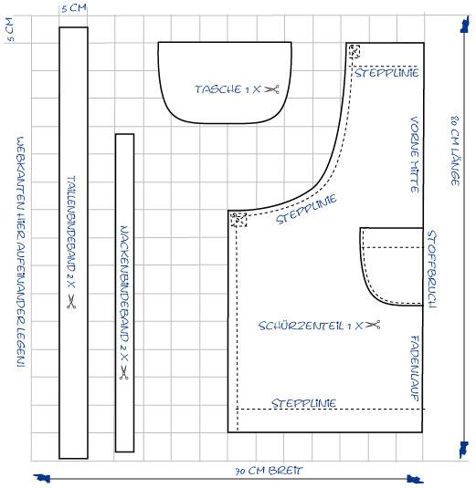 kochsch rze auch f r n h anf nger. Black Bedroom Furniture Sets. Home Design Ideas
